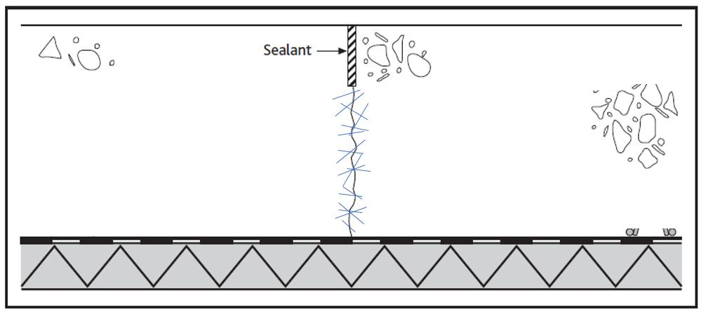 Sawn-Joint-Fibre
